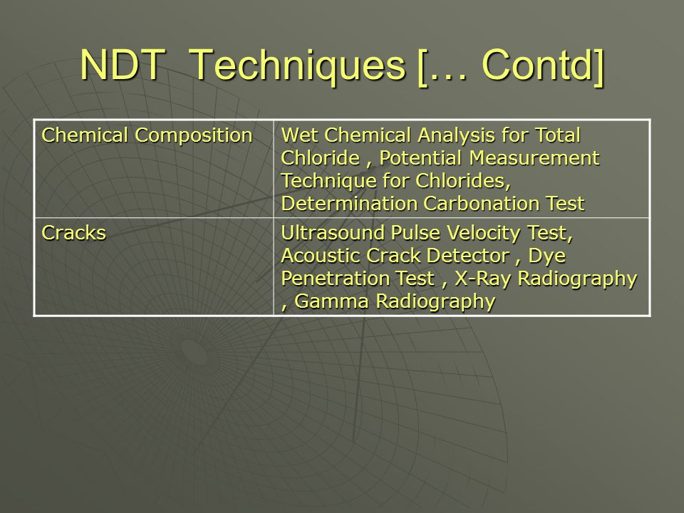 NDT Techniques [… Contd]